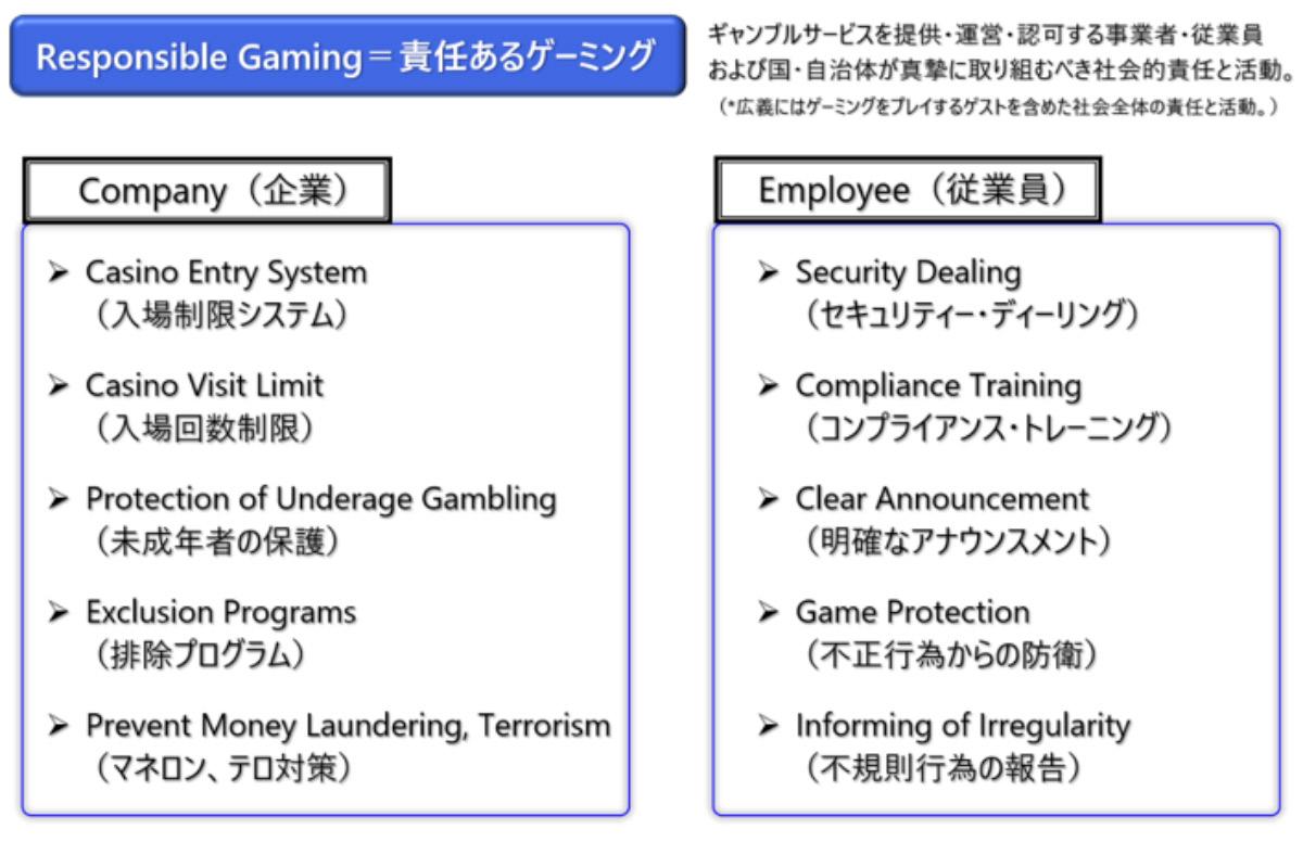 カジノの本質 ~カジノディーラーは敵ではない!~ | IGS カジノスクール(学校) インターナショナル・ゲーミング・スクール 大阪